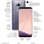 Samsung presentó el nuevo Galaxy S8