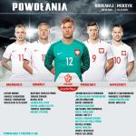 Robert Lewandowski lidera convocatoria de Polonia contra el TRI